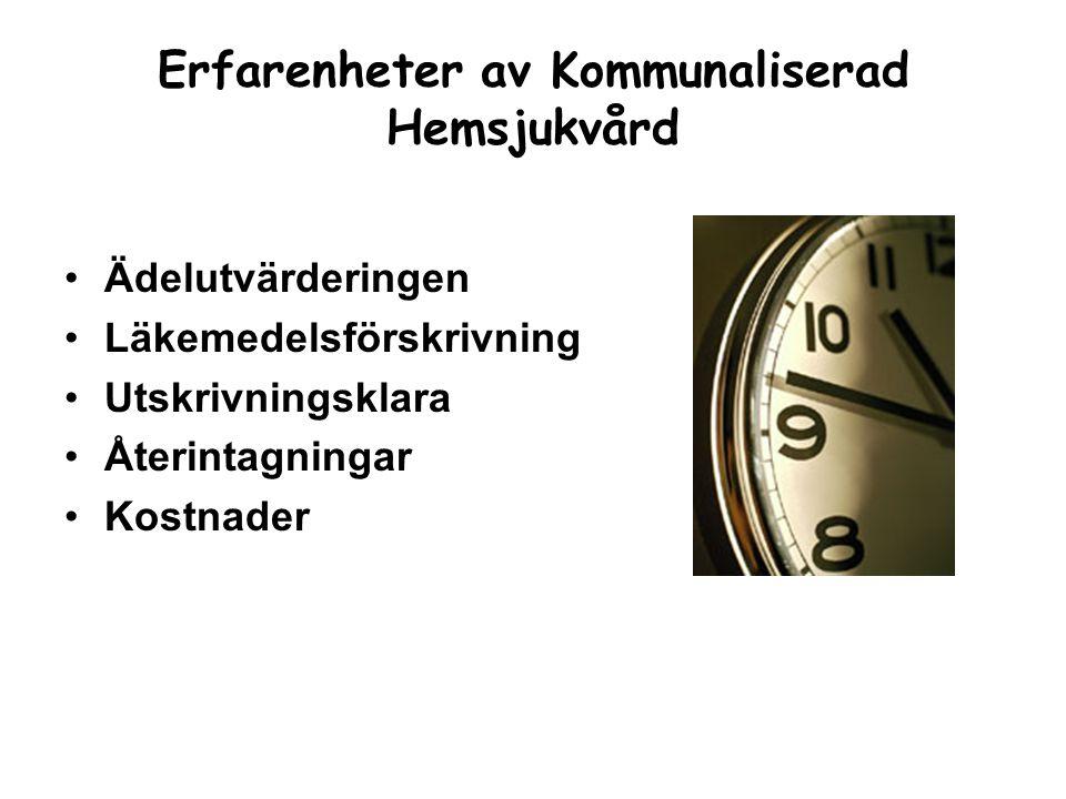 Multisjuka i Västernorrland 2004 AntalAndel av 75+ arna' Ånge9610,7% Timrå11812,6 % Härnösand21513,4 % Sundsvall52110,7 % Kramfors19312,1 % Sollefteå19111,4 % Örnsköldsvik322 9,4 % Y Län1 65611 % Riket 7 %