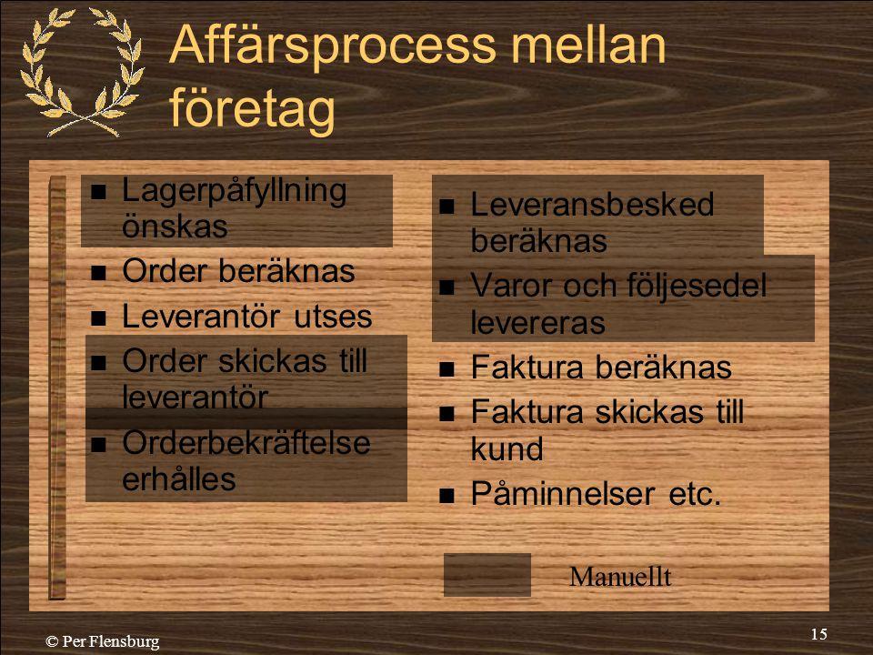© Per Flensburg 15 Manuellt Affärsprocess mellan företag  Lagerpåfyllning önskas  Order beräknas  Leverantör utses  Order skickas till leverantör