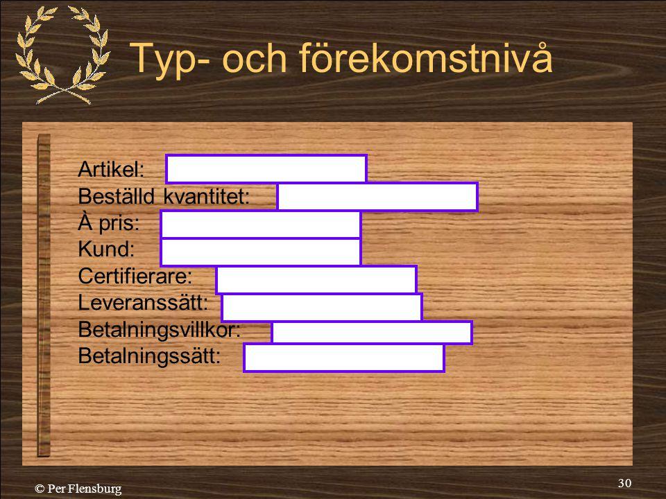 © Per Flensburg 30 Typ- och förekomstnivå Artikel: Beställd kvantitet: À pris: Kund: Certifierare: Leveranssätt: Betalningsvillkor: Betalningssätt: