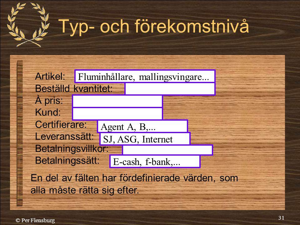 © Per Flensburg 31 Typ- och förekomstnivå Artikel: Beställd kvantitet: À pris: Kund: Certifierare: Leveranssätt: Betalningsvillkor: Betalningssätt: Fl