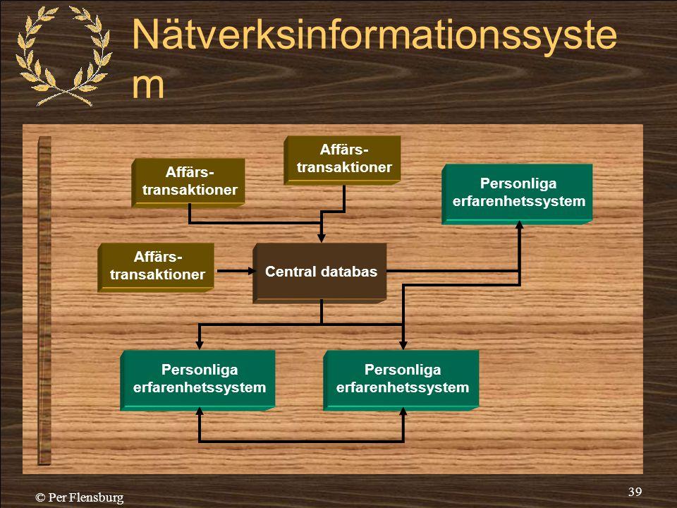 © Per Flensburg 39 Nätverksinformationssyste m Central databas Personliga erfarenhetssystem Personliga erfarenhetssystem Personliga erfarenhetssystem
