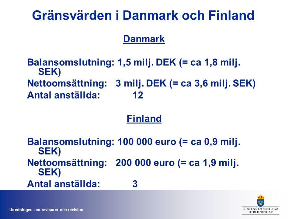 Utredningen om revisorer och revision Gränsvärden i Danmark och Finland Danmark Balansomslutning: 1,5 milj.