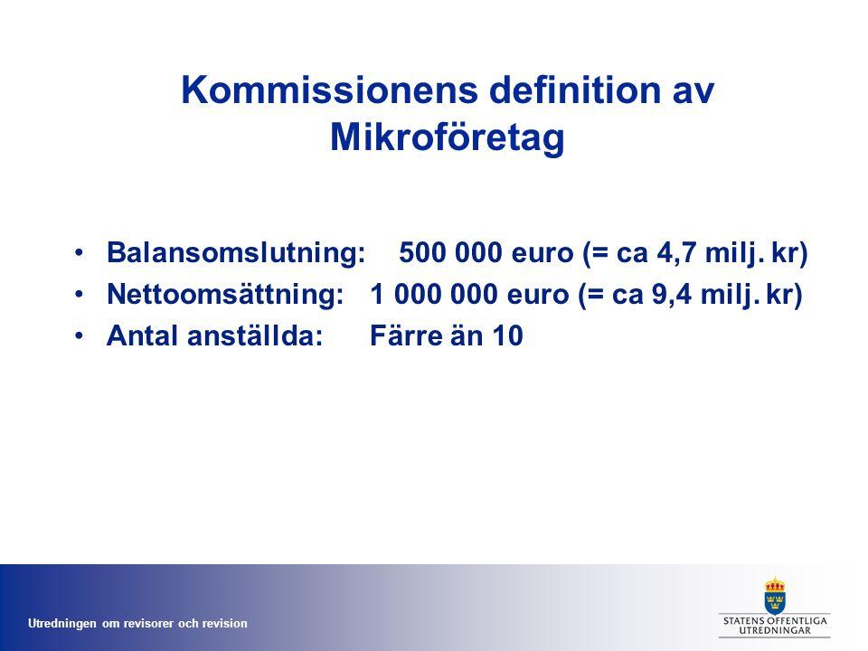 Utredningen om revisorer och revision Kommissionens definition av Mikroföretag •Balansomslutning: 500 000 euro (= ca 4,7 milj.