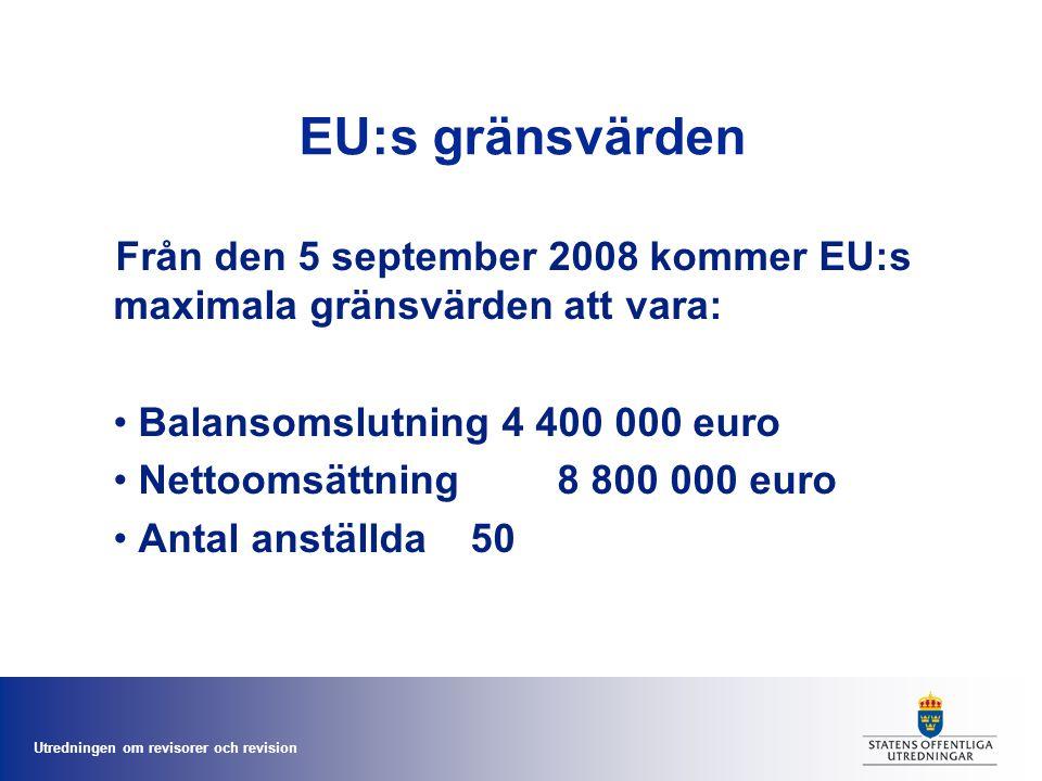 Utredningen om revisorer och revision EU:s gränsvärden Från den 5 september 2008 kommer EU:s maximala gränsvärden att vara: • Balansomslutning 4 400 000 euro • Nettoomsättning 8 800 000 euro • Antal anställda 50