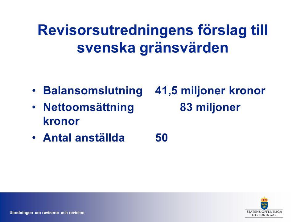 Utredningen om revisorer och revision Revisorsutredningens förslag till svenska gränsvärden •Balansomslutning41,5 miljoner kronor •Nettoomsättning 83 miljoner kronor •Antal anställda 50