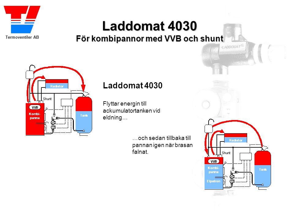Termoventiler AB Laddomat 4030 För kombipannor med VVB och shunt Laddomat 4030 Flyttar energin till ackumulatortanken vid eldning… …och sedan tillbaka