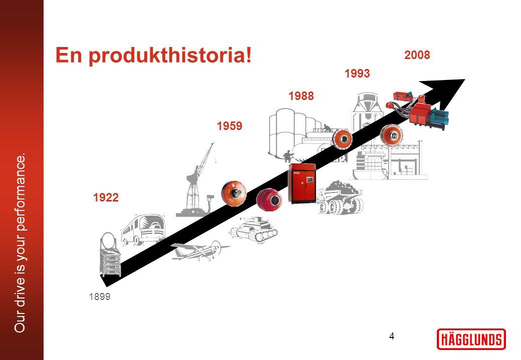 En produkthistoria! 1899 1959 1922 1988 2008 1993 4