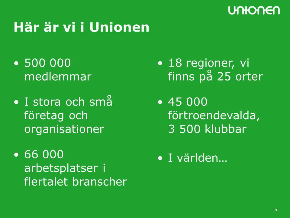 8 Här är vi i Unionen •500 000 medlemmar •I stora och små företag och organisationer •66 000 arbetsplatser i flertalet branscher •18 regioner, vi finns på 25 orter •45 000 förtroendevalda, 3 500 klubbar •I världen…