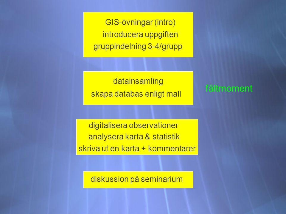 introducera uppgiften gruppindelning 3-4/grupp datainsamling skapa databas enligt mall digitalisera observationer analysera karta & statistik skriva ut en karta + kommentarer diskussion på seminarium GIS-övningar (intro) fältmoment