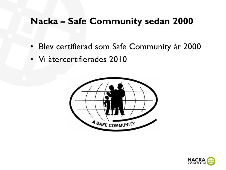 Nacka – Safe Community sedan 2000 • Blev certifierad som Safe Community år 2000 • Vi återcertifierades 2010