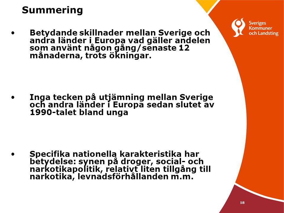 18 Summering •Betydande skillnader mellan Sverige och andra länder i Europa vad gäller andelen som använt någon gång/senaste 12 månaderna, trots öknin
