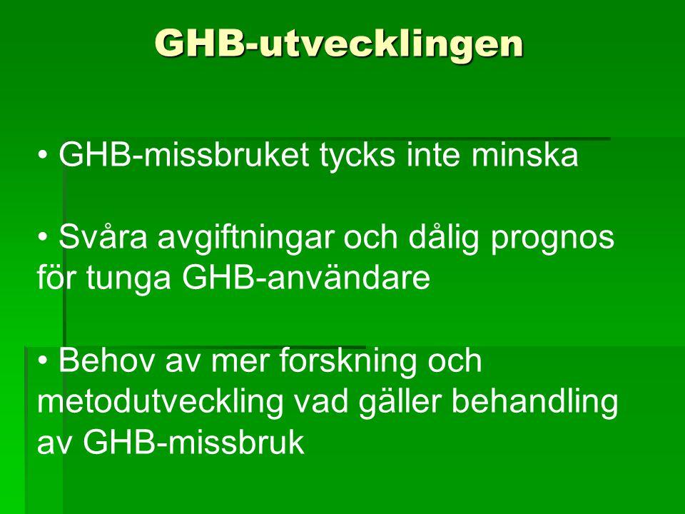 GHB-utvecklingen • GHB-missbruket tycks inte minska • Svåra avgiftningar och dålig prognos för tunga GHB-användare • Behov av mer forskning och metodu
