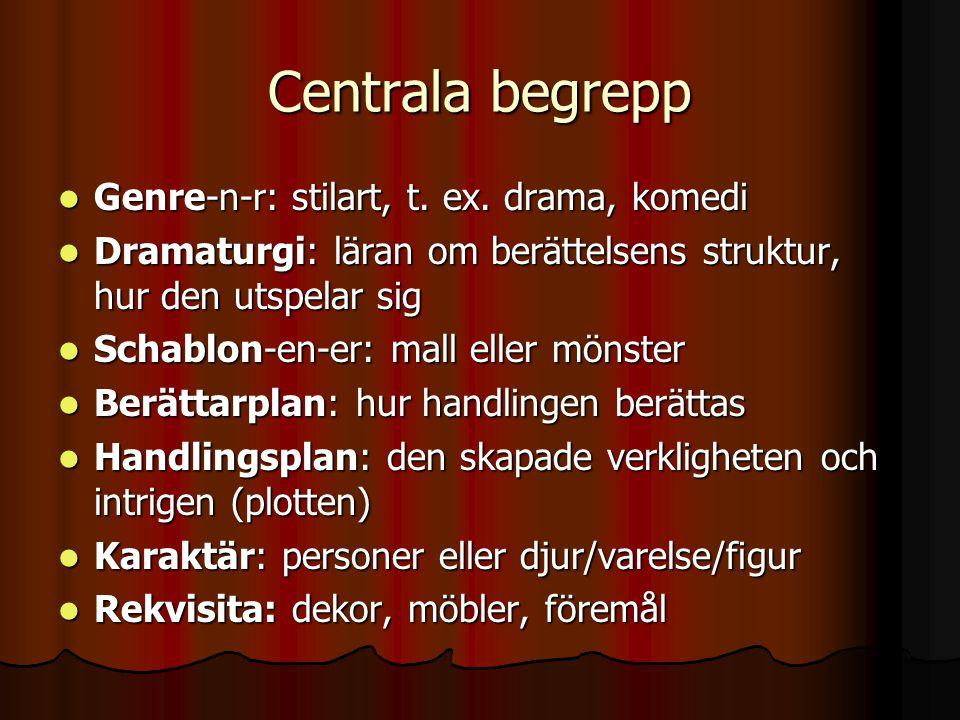 Centrala begrepp  Genre-n-r: stilart, t. ex. drama, komedi  Dramaturgi: läran om berättelsens struktur, hur den utspelar sig  Schablon-en-er: mall