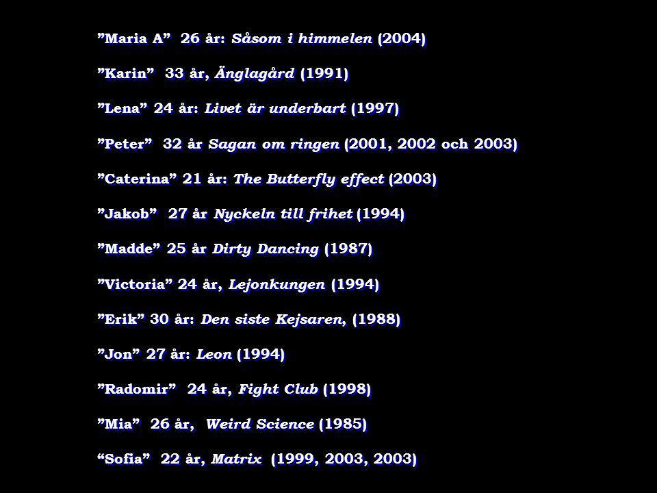 """""""Maria A"""" 26 år: Såsom i himmelen (2004) """"Karin"""" 33 år, Änglagård (1991) """"Lena"""" 24 år: Livet är underbart (1997) """"Peter"""" 32 år Sagan om ringen (2001,"""