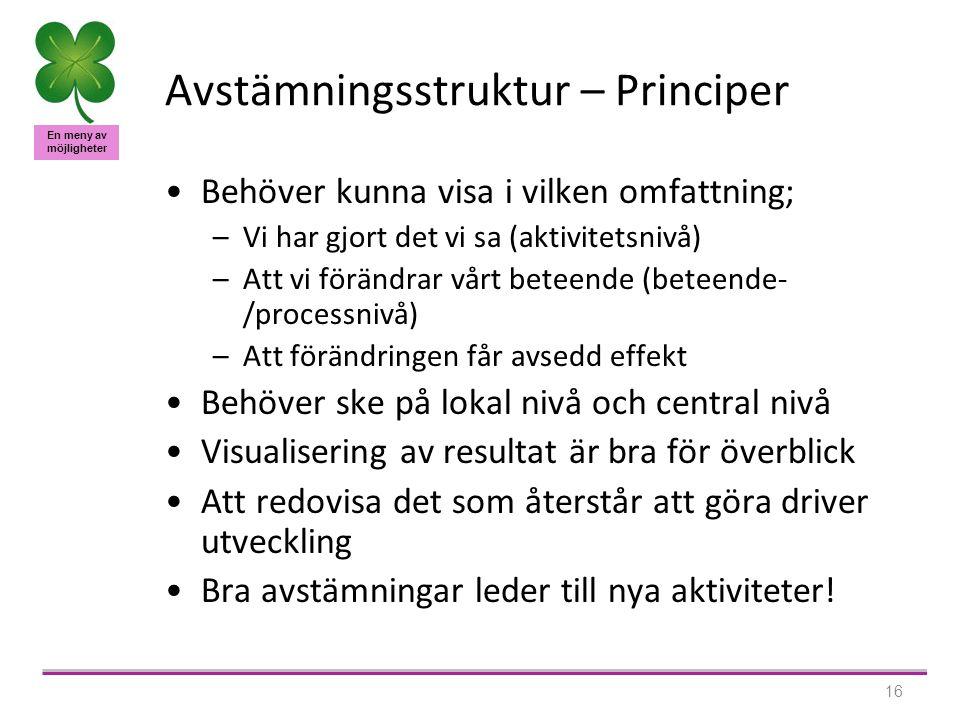 En meny av möjligheter 16 Avstämningsstruktur – Principer •Behöver kunna visa i vilken omfattning; –Vi har gjort det vi sa (aktivitetsnivå) –Att vi förändrar vårt beteende (beteende- /processnivå) –Att förändringen får avsedd effekt •Behöver ske på lokal nivå och central nivå •Visualisering av resultat är bra för överblick •Att redovisa det som återstår att göra driver utveckling •Bra avstämningar leder till nya aktiviteter!