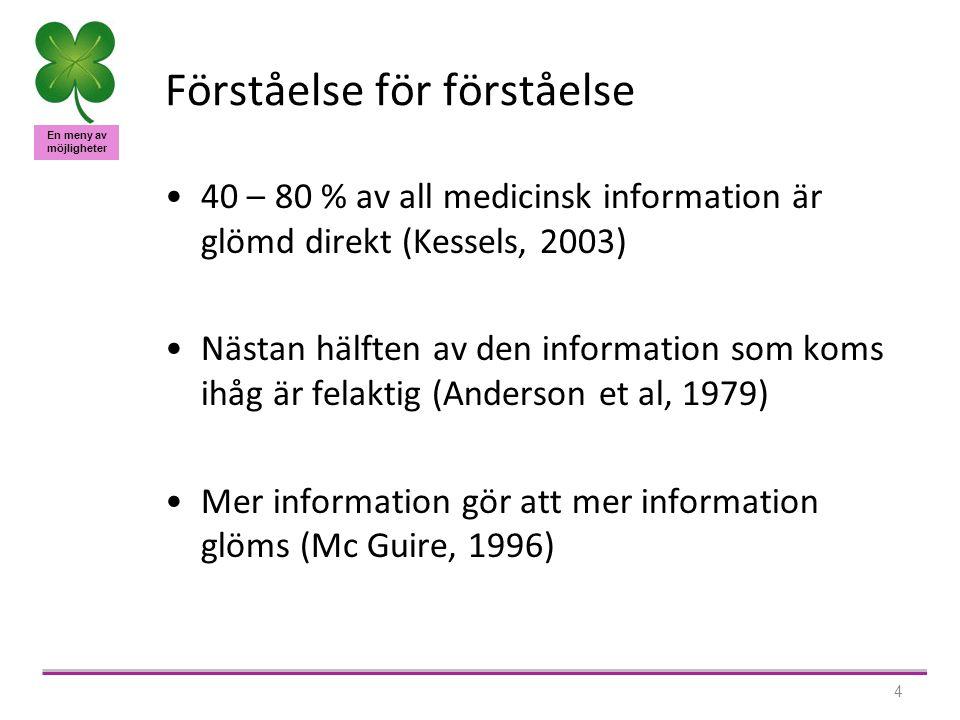 En meny av möjligheter 4 Förståelse för förståelse •40 – 80 % av all medicinsk information är glömd direkt (Kessels, 2003) •Nästan hälften av den information som koms ihåg är felaktig (Anderson et al, 1979) •Mer information gör att mer information glöms (Mc Guire, 1996)