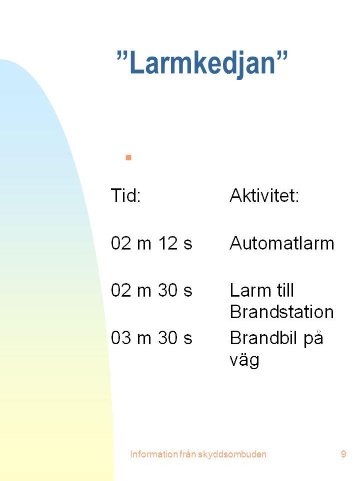 """Information från skyddsombuden9 """"Larmkedjan"""" n"""