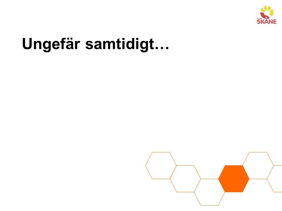 Projektupplägg i förnyelse- och förbättringskunskap (LTH) kurs för processledarna