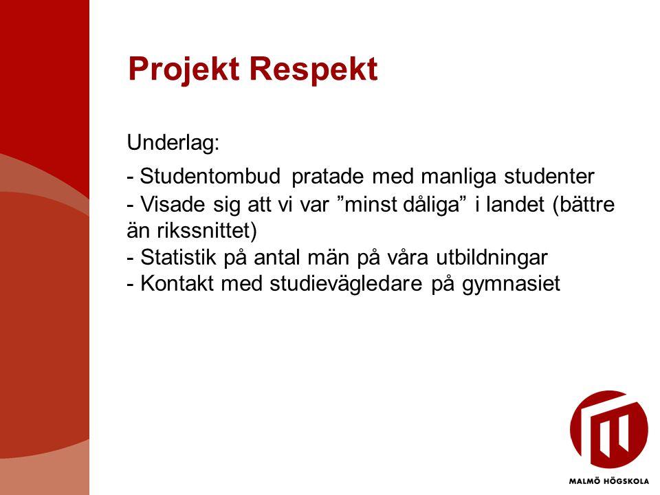 Projekt Respekt Underlag: - Studentombud pratade med manliga studenter - Visade sig att vi var minst dåliga i landet (bättre än rikssnittet) - Statistik på antal män på våra utbildningar - Kontakt med studievägledare på gymnasiet