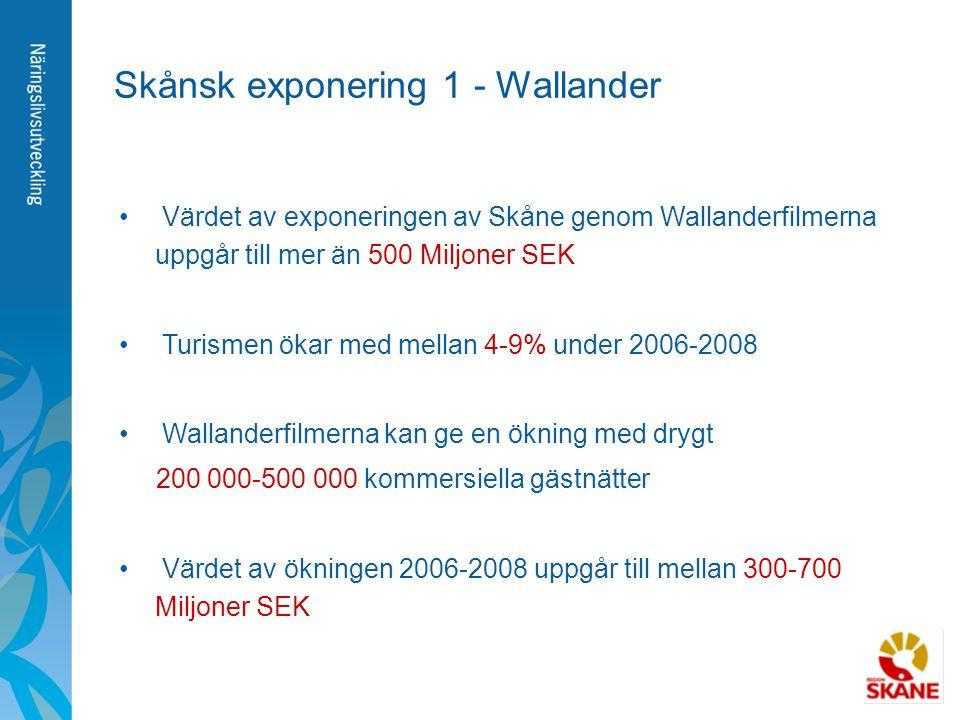 • Värdet av exponeringen av Skåne genom Wallanderfilmerna uppgår till mer än 500 Miljoner SEK • Turismen ökar med mellan 4-9% under 2006-2008 • Wallan