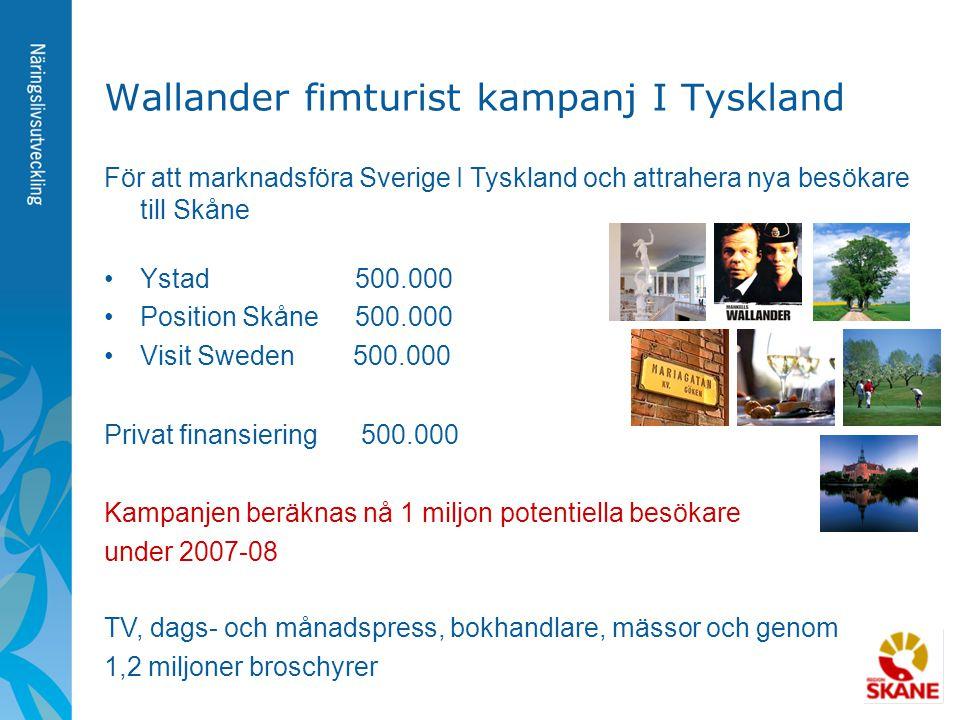 Wallander fimturist kampanj I Tyskland För att marknadsföra Sverige I Tyskland och attrahera nya besökare till Skåne •Ystad 500.000 •Position Skåne 50