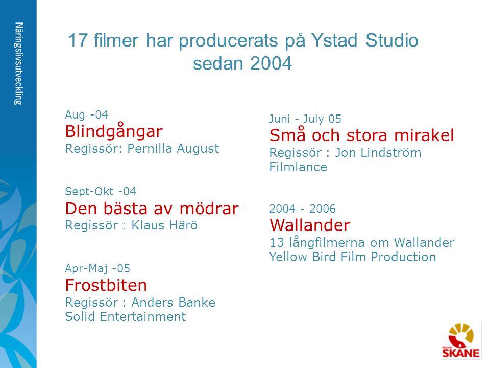 17 filmer har producerats på Ystad Studio sedan 2004 Aug -04 Blindgångar Regissör: Pernilla August Sept-Okt -04 Den bästa av mödrar Regissör : Klaus H