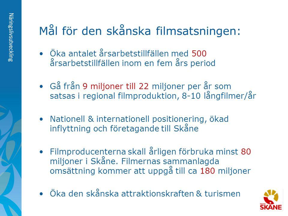 Mål för den skånska filmsatsningen: •Öka antalet årsarbetstillfällen med 500 årsarbetstillfällen inom en fem års period •Gå från 9 miljoner till 22 mi