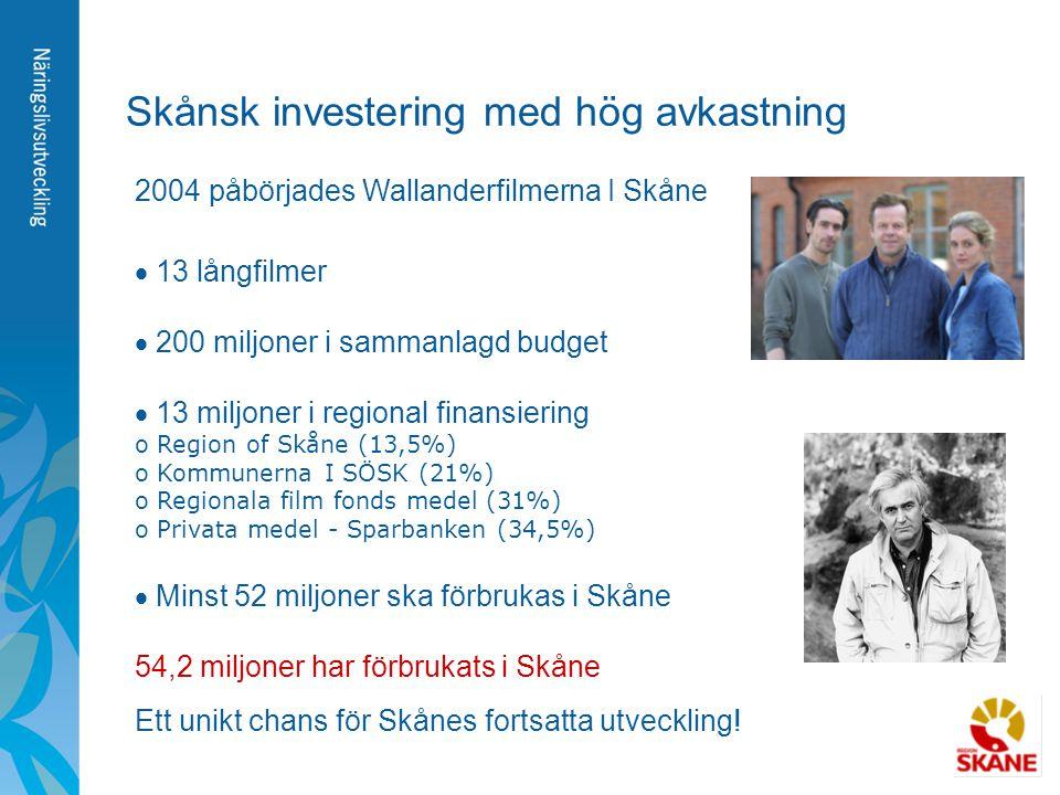 Skånsk investering med hög avkastning 2004 påbörjades Wallanderfilmerna I Skåne  13 långfilmer  200 miljoner i sammanlagd budget  13 miljoner i reg