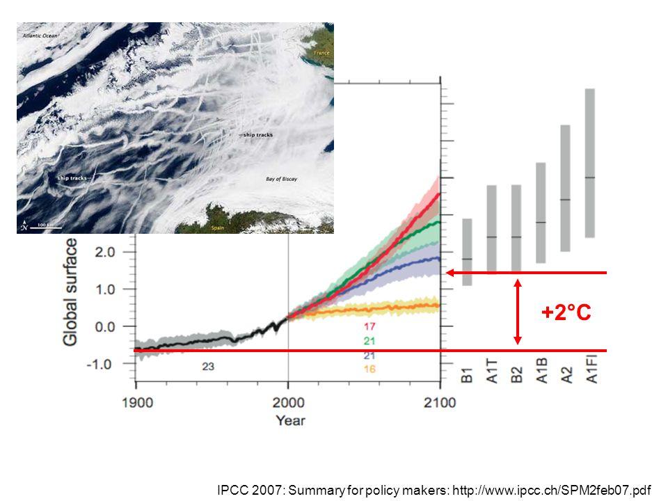 Om vi inte agerar inom 8 år: 5-20% mindre global BNP 4 3 UNEP world energy assessment 2004 4 Stern rapporten 5 t.
