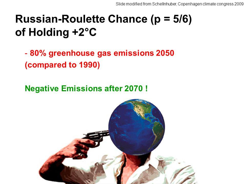Går vi mot en klimatkatastrof.