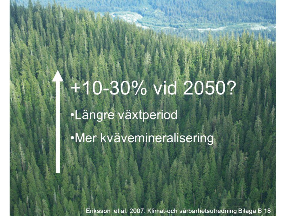 Skogen växer bättre +10-30% vid 2050? •Längre växtperiod •Mer kvävemineralisering Eriksson et al. 2007. Klimat-och sårbarhetsutredning Bilaga B 18