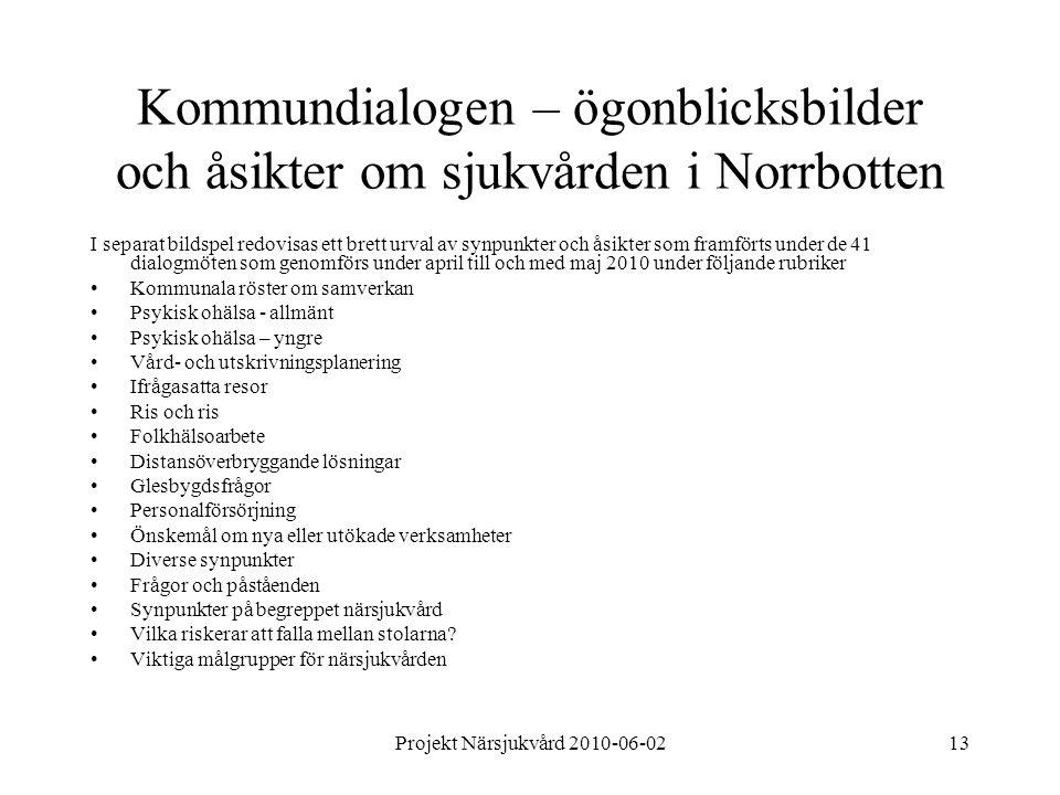 Projekt Närsjukvård 2010-06-0213 Kommundialogen – ögonblicksbilder och åsikter om sjukvården i Norrbotten I separat bildspel redovisas ett brett urval av synpunkter och åsikter som framförts under de 41 dialogmöten som genomförs under april till och med maj 2010 under följande rubriker •Kommunala röster om samverkan •Psykisk ohälsa - allmänt •Psykisk ohälsa – yngre •Vård- och utskrivningsplanering •Ifrågasatta resor •Ris och ris •Folkhälsoarbete •Distansöverbryggande lösningar •Glesbygdsfrågor •Personalförsörjning •Önskemål om nya eller utökade verksamheter •Diverse synpunkter •Frågor och påståenden •Synpunkter på begreppet närsjukvård •Vilka riskerar att falla mellan stolarna.
