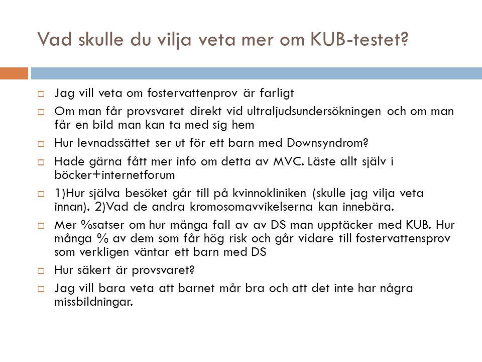 Vad skulle du vilja veta mer om KUB-testet.