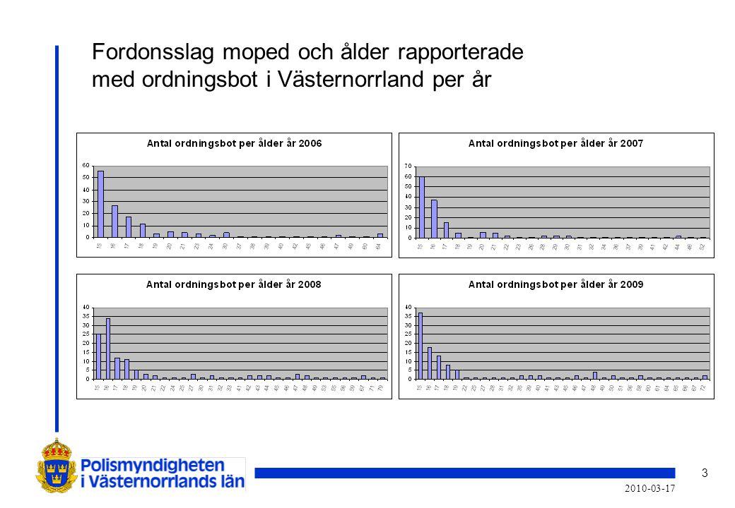 3 Fordonsslag moped och ålder rapporterade med ordningsbot i Västernorrland per år
