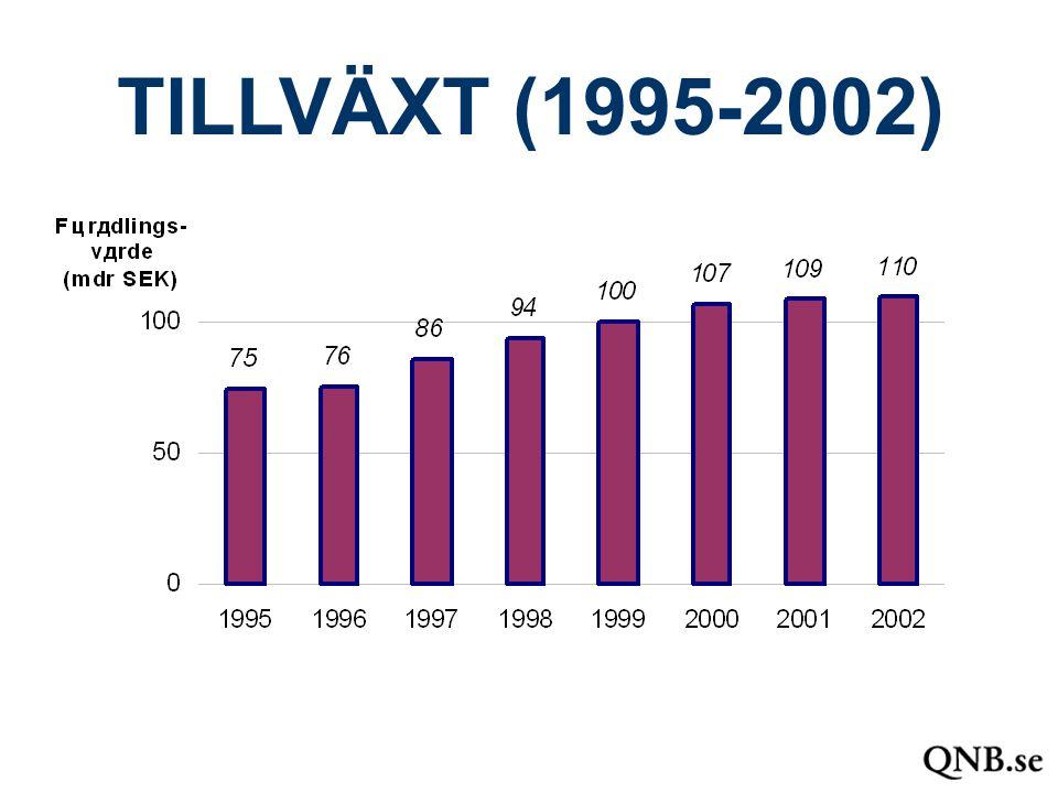 KULTUREKONOMI.se TILLVÄXT (1995-2002)