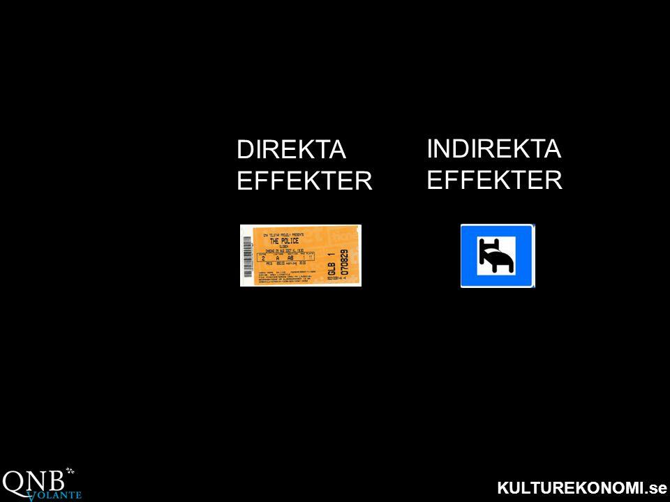 KULTUREKONOMI.se DIREKTA EFFEKTER INDIREKTA EFFEKTER