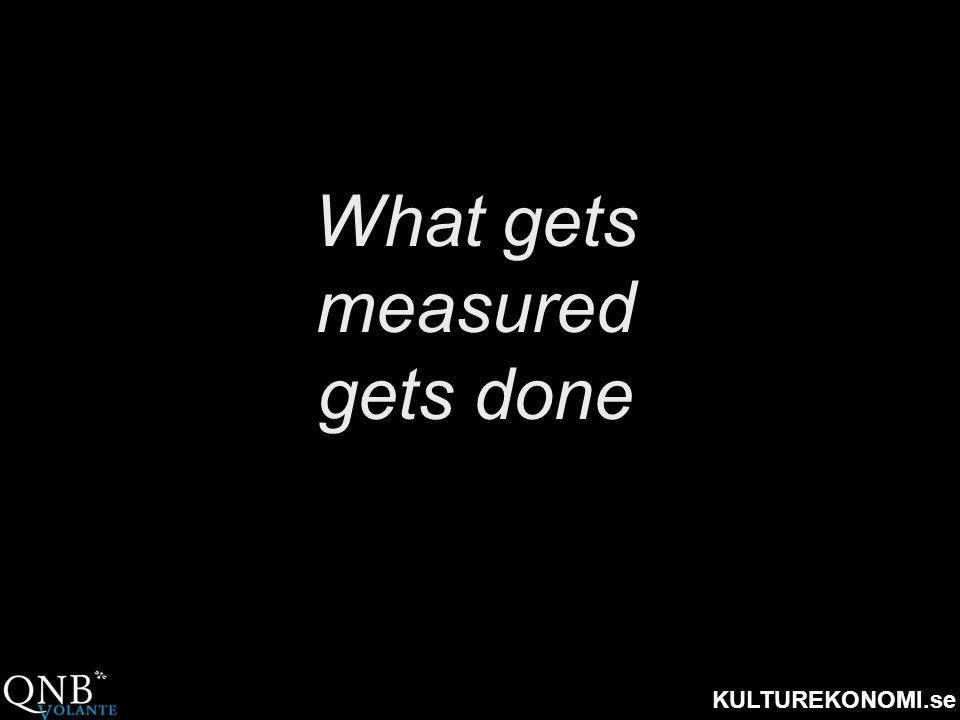 KULTUREKONOMI.se What gets measured gets done