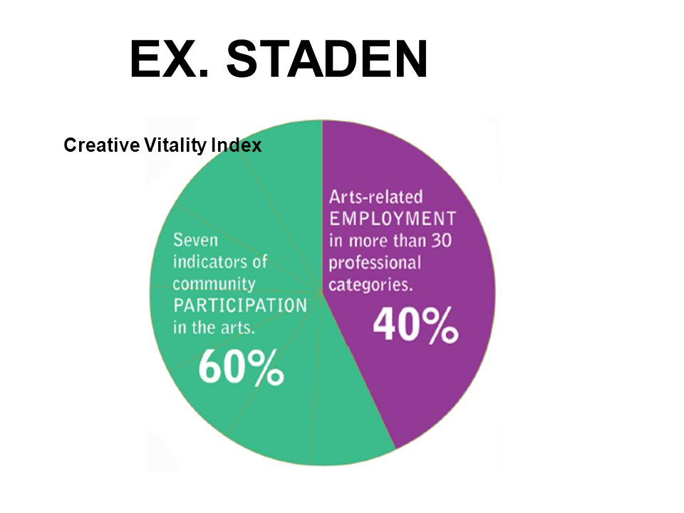 KULTUREKONOMI.se EX. STADEN Creative Vitality Index
