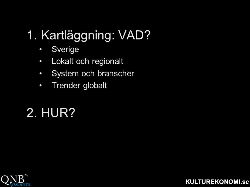 KULTUREKONOMI.se 1.Kartläggning: VAD? •Sverige •Lokalt och regionalt •System och branscher •Trender globalt 2.HUR?