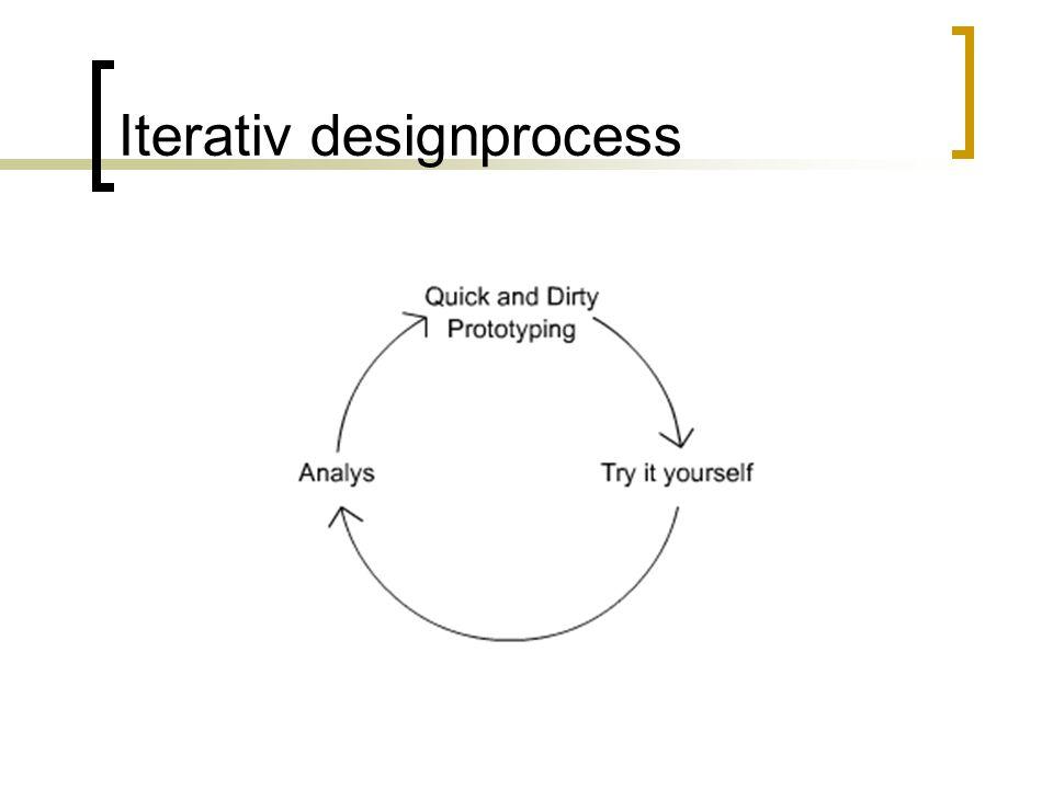 Iterativ designprocess