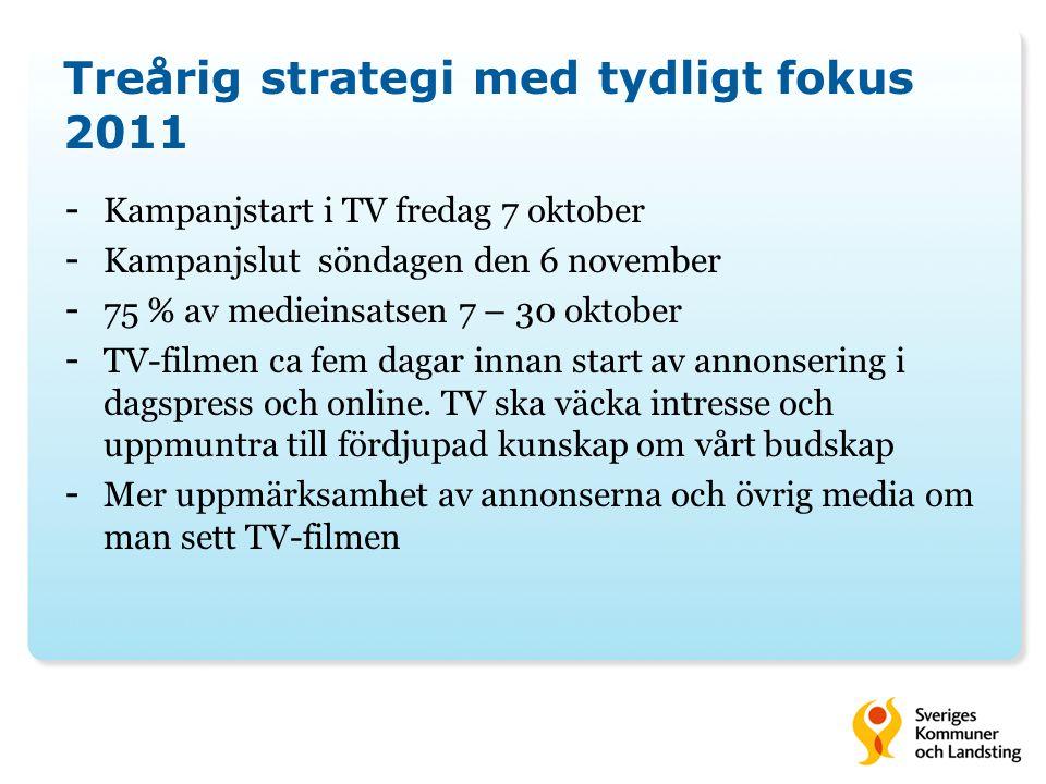 Treårig strategi med tydligt fokus 2011 - Kampanjstart i TV fredag 7 oktober - Kampanjslut söndagen den 6 november - 75 % av medieinsatsen 7 – 30 okto