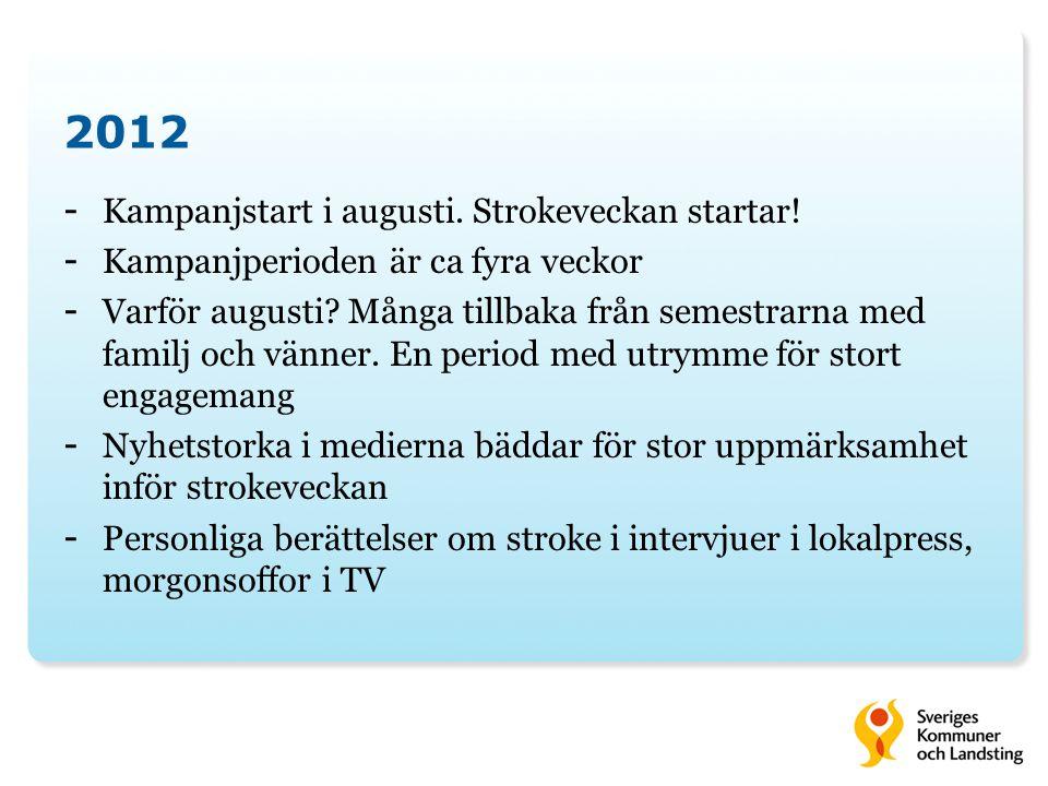 2012 - Kampanjstart i augusti. Strokeveckan startar! - Kampanjperioden är ca fyra veckor - Varför augusti? Många tillbaka från semestrarna med familj