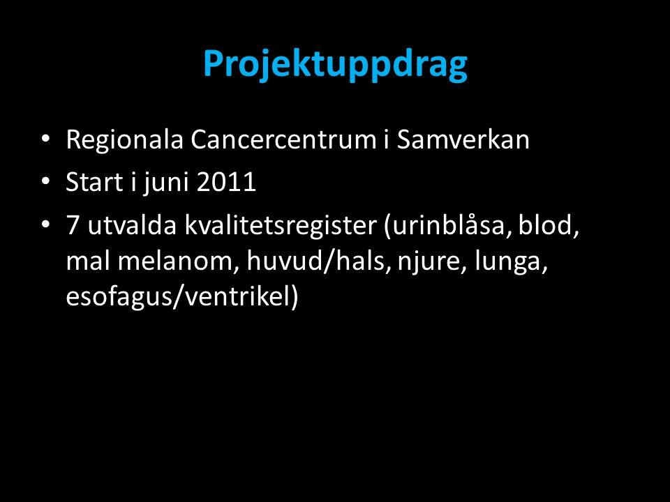 Projektuppdrag • Regionala Cancercentrum i Samverkan • Start i juni 2011 • 7 utvalda kvalitetsregister (urinblåsa, blod, mal melanom, huvud/hals, njur