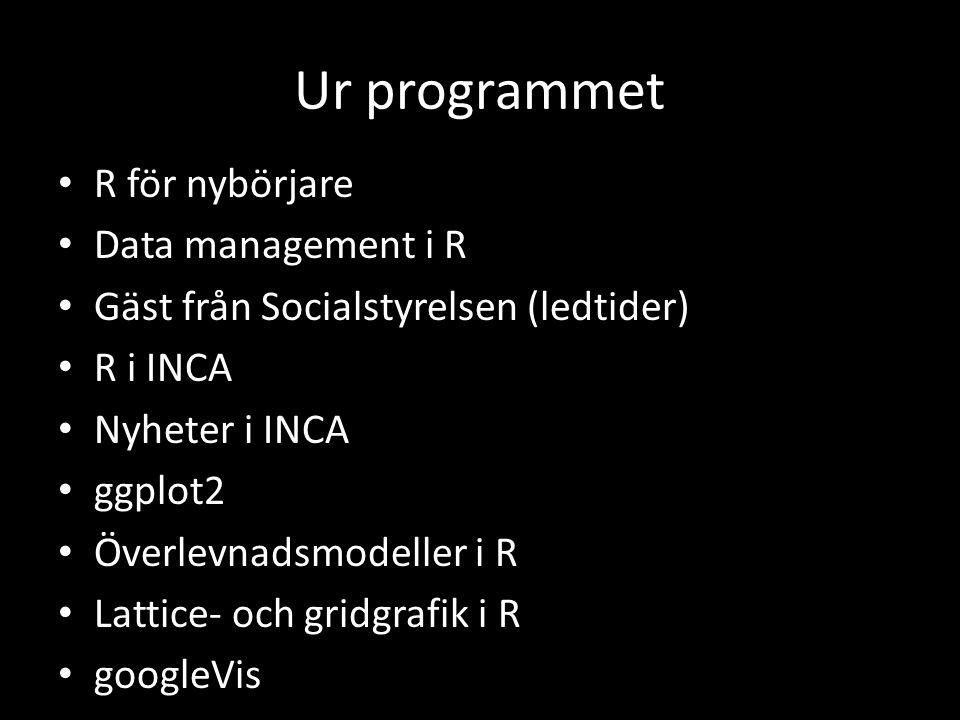 Ur programmet • R för nybörjare • Data management i R • Gäst från Socialstyrelsen (ledtider) • R i INCA • Nyheter i INCA • ggplot2 • Överlevnadsmodell