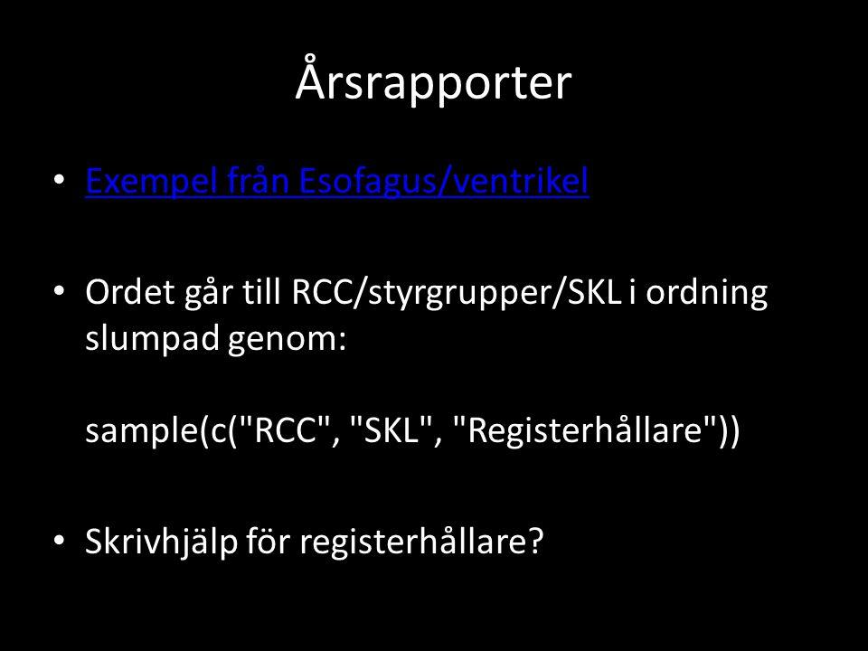 Årsrapporter • Exempel från Esofagus/ventrikel Exempel från Esofagus/ventrikel • Ordet går till RCC/styrgrupper/SKL i ordning slumpad genom: sample(c(