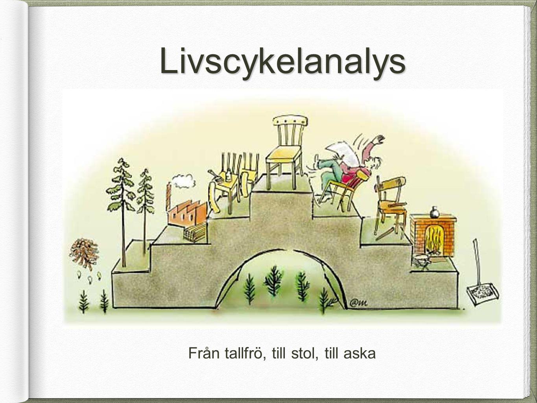 Livscykelanalys