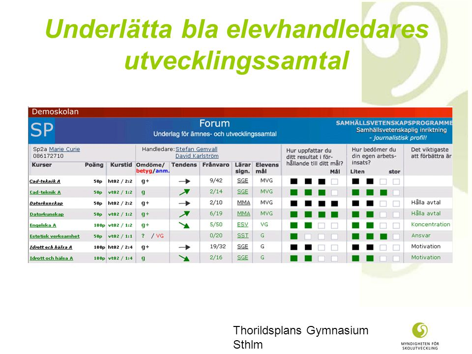Underlätta bla elevhandledares utvecklingssamtal Thorildsplans Gymnasium Sthlm