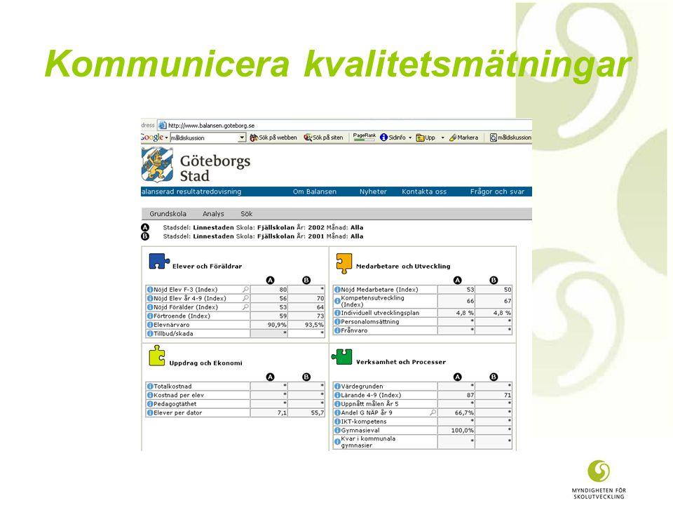 Kommunicera kvalitetsmätningar