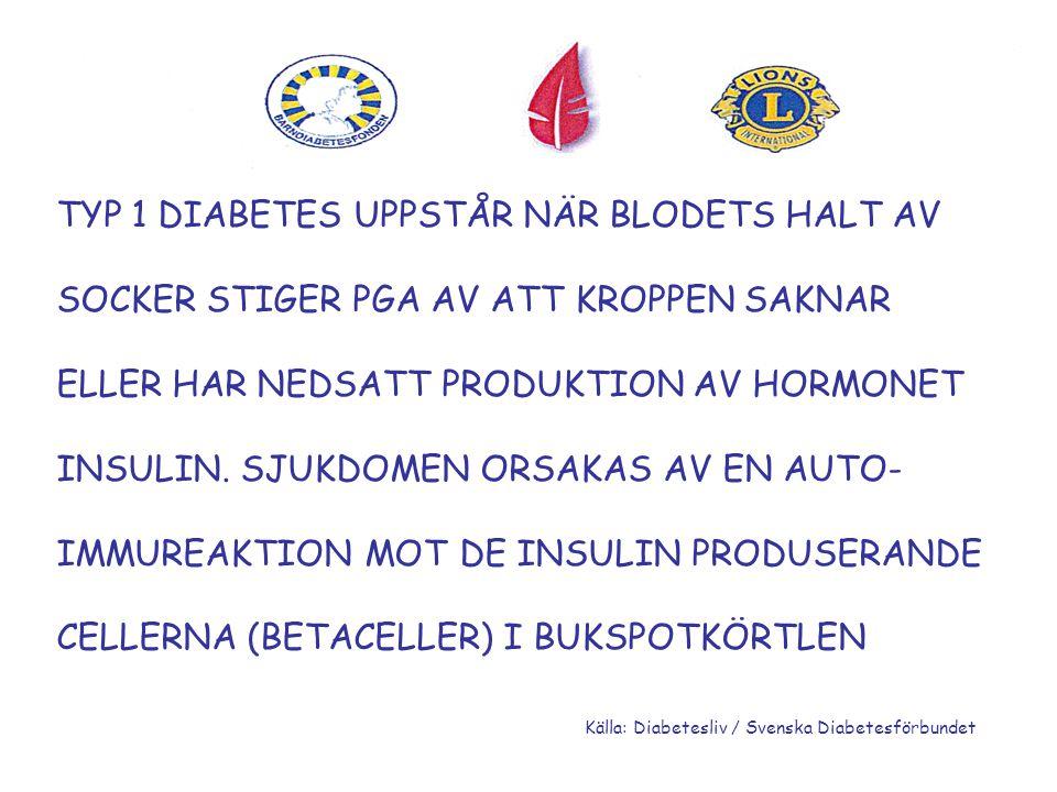 TYP 1 DIABETES UPPSTÅR NÄR BLODETS HALT AV SOCKER STIGER PGA AV ATT KROPPEN SAKNAR ELLER HAR NEDSATT PRODUKTION AV HORMONET INSULIN.