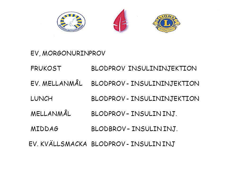 EV, MORGONURINPROV FRUKOST BLODPROV INSULININJEKTION EV.